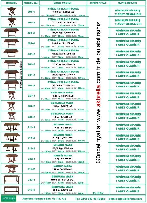 Ahşap masa fiyatları
