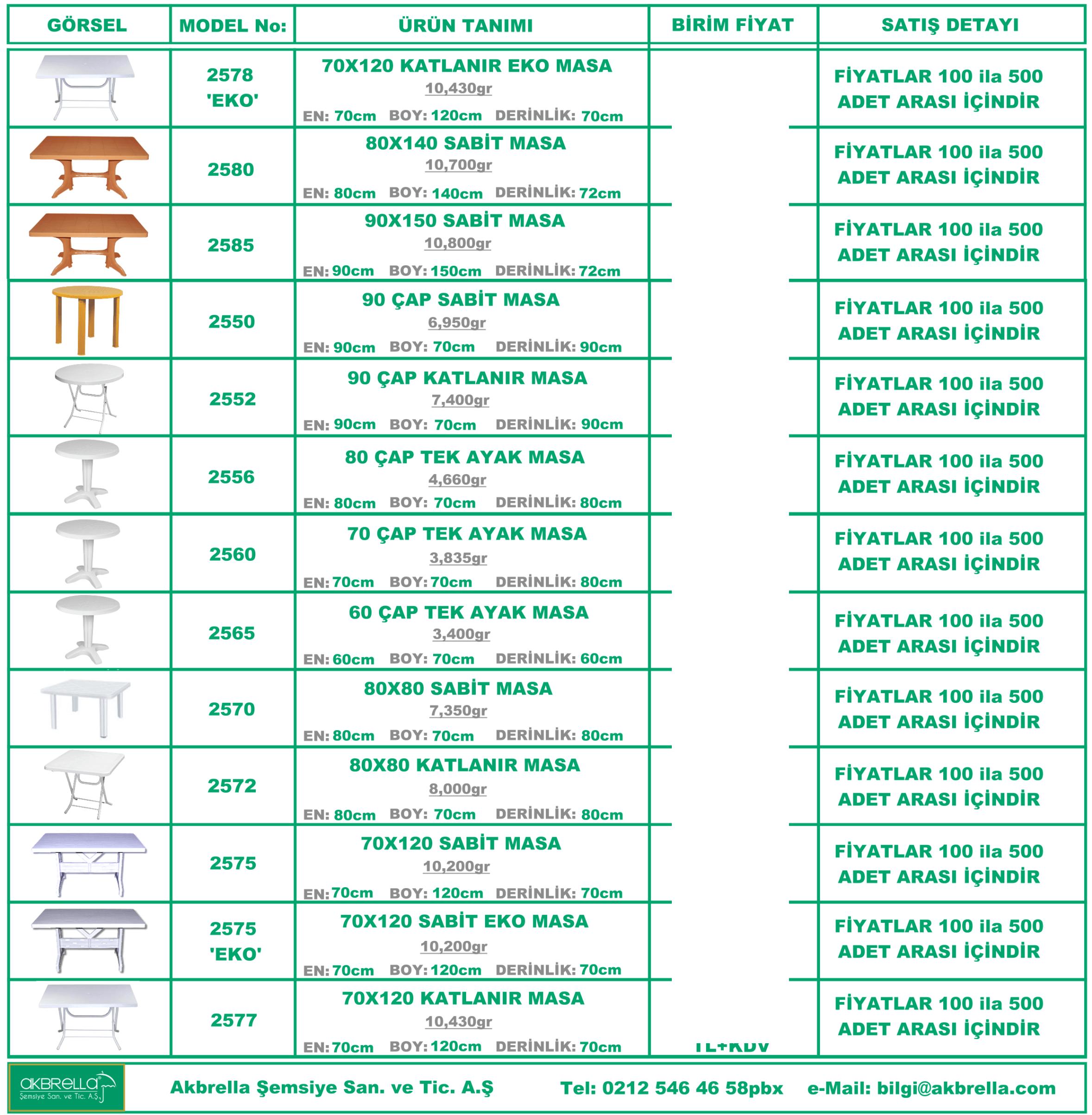 Plastik masa fiyatları