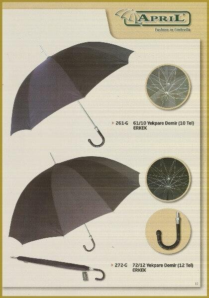 Toptan Şemsiye T11